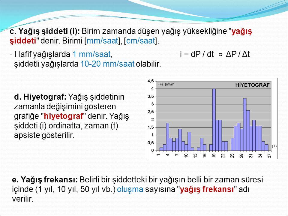 c. Yağış şiddeti (i): Birim zamanda düşen yağış yüksekliğine yağış şiddeti denir. Birimi [mm/saat], [cm/saat].
